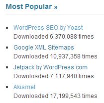Most Popular Plugins: Jetpack is #3